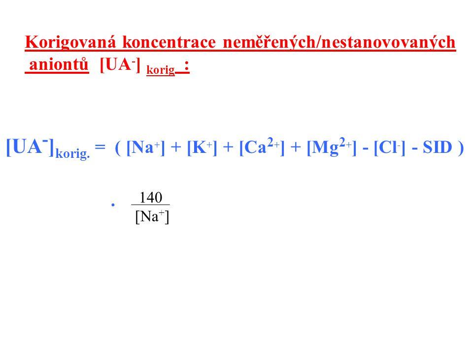 [UA-]korig. = ( [Na+] + [K+] + [Ca2+] + [Mg2+] - [Cl-] - SID )